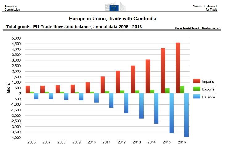 obchod_EU.jpg